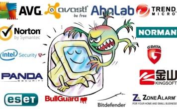 L'antivirus migliore