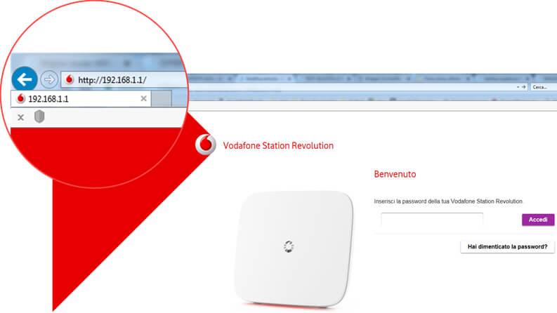 come accedere al pannello di controllo router