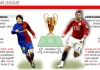 UEFA Champions League 2009 – La finale
