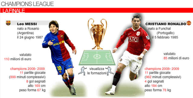 uefa-champions-league-2009