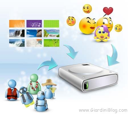 Windows Live Messenger Backup