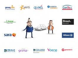 assicurazione online