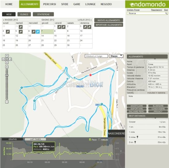 Endomondo allenamento training