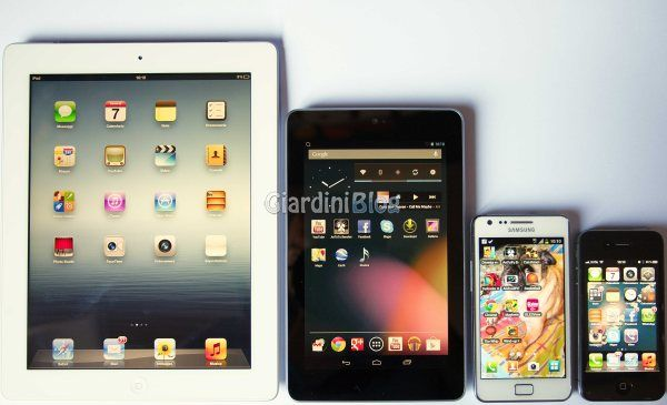 paragone dimensioni ipad 3 nexus 7 s 2 iphone 4s