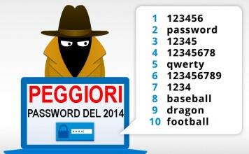 Le password più usate nel 2014