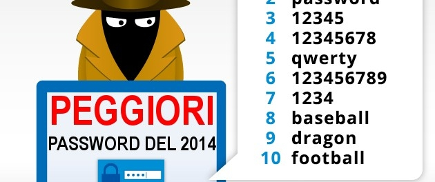 Peggiori Password 2014