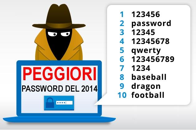 Peggiori Password 2014