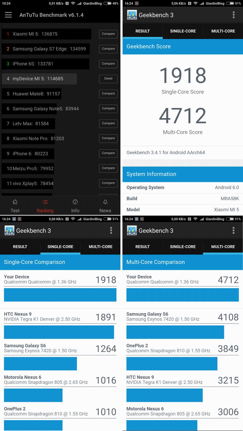 benchmark xiaomi mi5