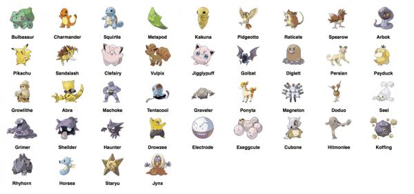 pokemon-comuni