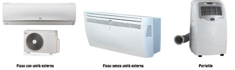 tutti tipi di climatizzatore condizionatore