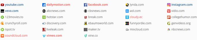 lista dei siti da cui scaricare video