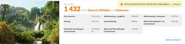 benchmark-voyo-vbook-v3