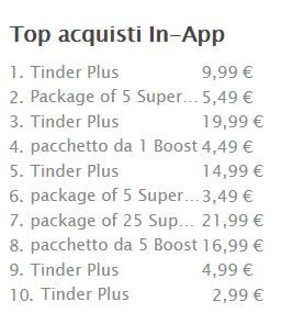 cosa sono le top picks di tinder