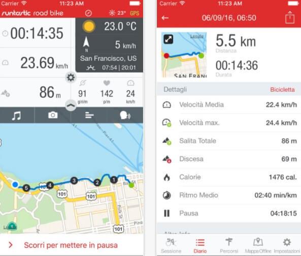 runtastic app per bici