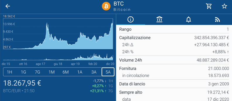 Come Puoi Davvero Fare Soldi Con I Bitcoin, come puoi bitcoin con i soldi davvero fare