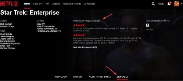 Recensione degli abbonati Netflix