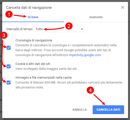 cancellare cronologia google chrome