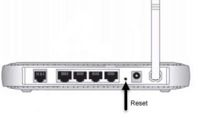 reset impostazioni router