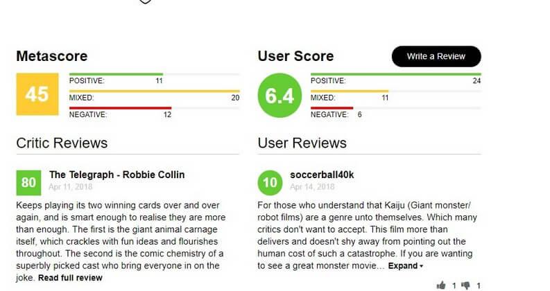 Voti Metacritic