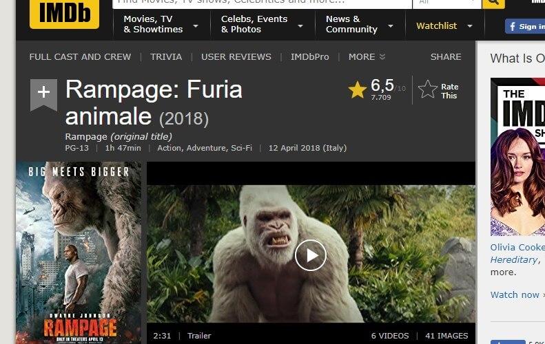 Voti film IMDb