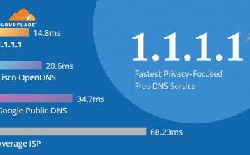 DNS CloudFlare 1.1.1.1 e 1.0.0.1 come e perché usarli