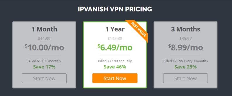 IPVanish prezzi VPN e offerte