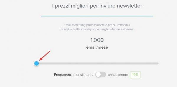 Selettore volume email Newsletter2Go