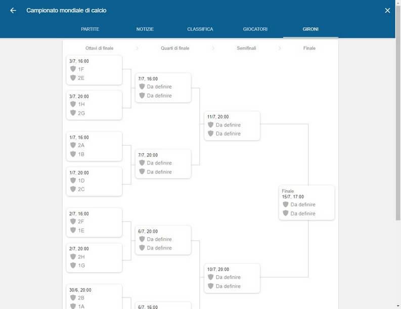 Mondiale Russia Calendario.Mondiali 2018 Calendario Partite Con Date Orari E Dove