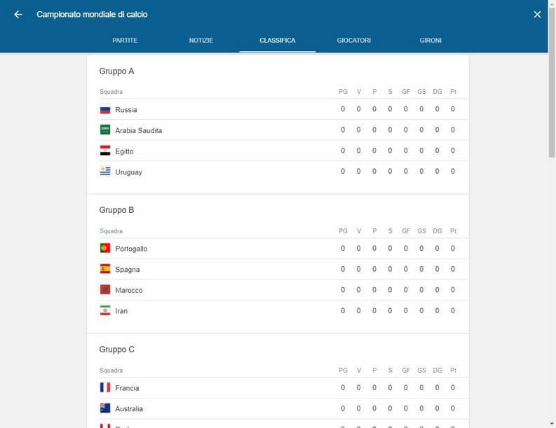 mondiali 2018 calendario partite con date orari e dove