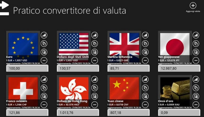 Convertitore valuta