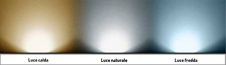 tipi di luce lampadine