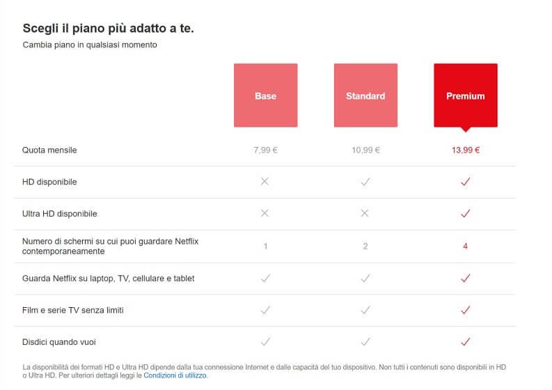 Vedere Netflix: i piani