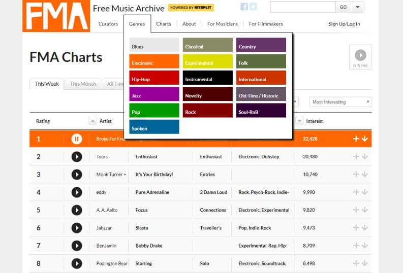 scaricare musica gratis da fma