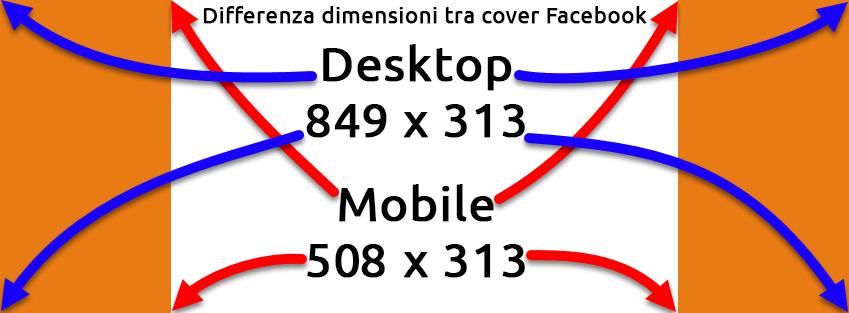 difference cover facebook mobile desktop