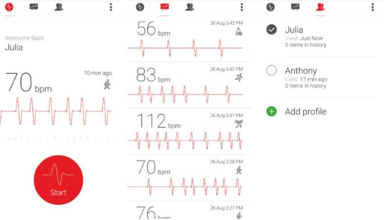 Cardiografo - Cardiograph