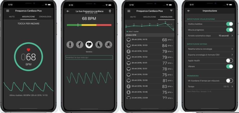 Frequenza Cardiaca Plus - Cardiofrequenzimetro