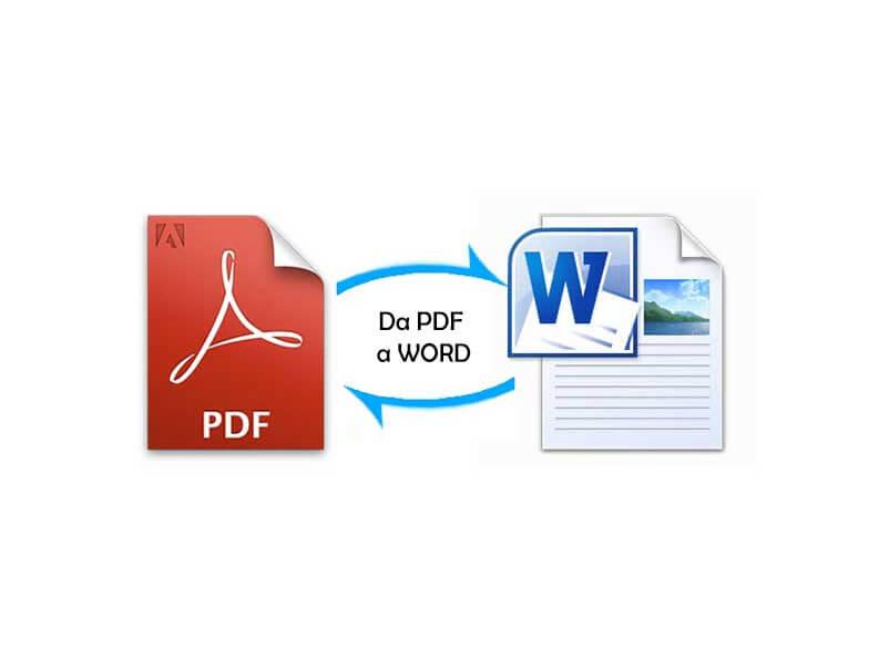 Converter Word em PDF online - 100% Grátis - CleverPDF