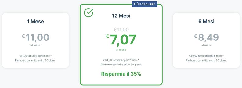 Prezzi Express VPN aggiornamento coupon