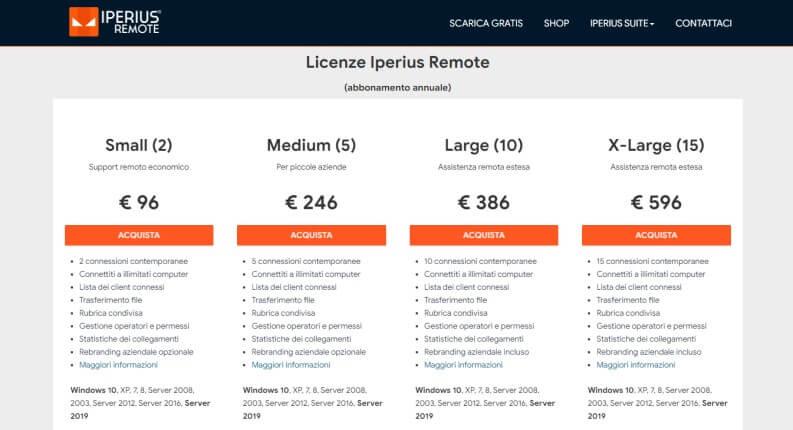 Iperius Remote costi