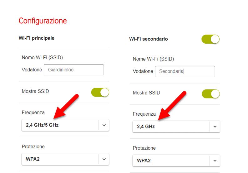 wifi vodafone 5 ghz 2,4