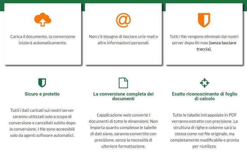 conversione pdf in excel