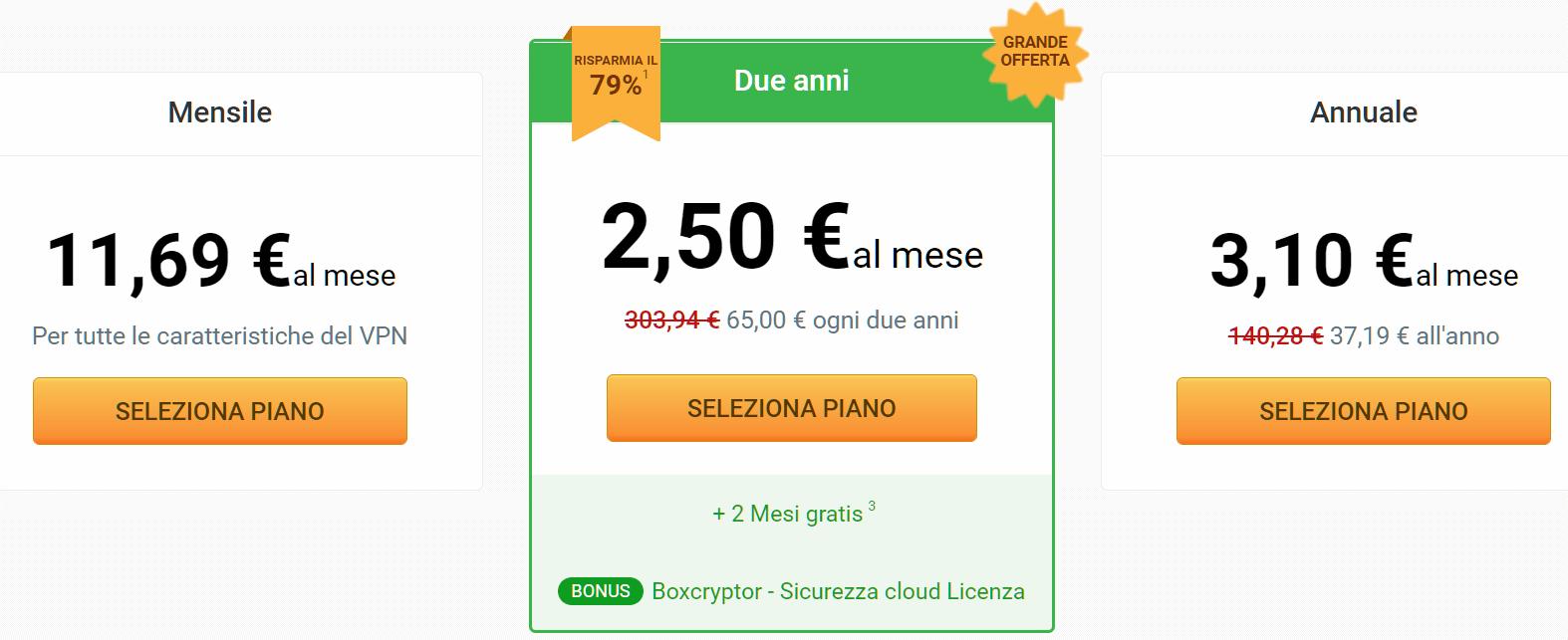 Prezzi di Private Internet Access