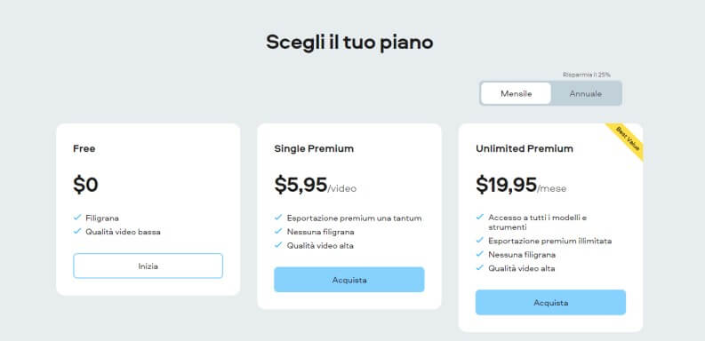 I prezzi del servizio fastreel