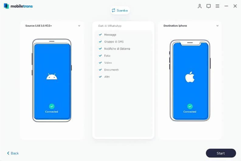 MobileTrans trasferimento delle chat WhatsApp da Android e iPhone