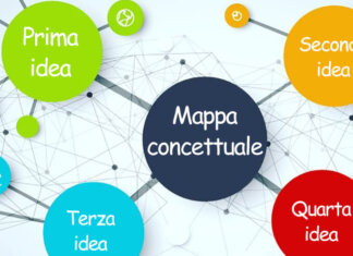 Mappe Concettuali Online