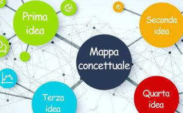 I migliori servizi per fare mappe concettuali online
