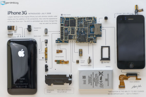 Grid Studio Iphone 3g Componenti